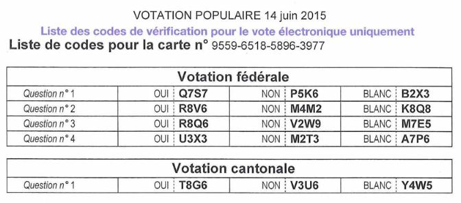 carte-de-verification-du-vote-suisse.png