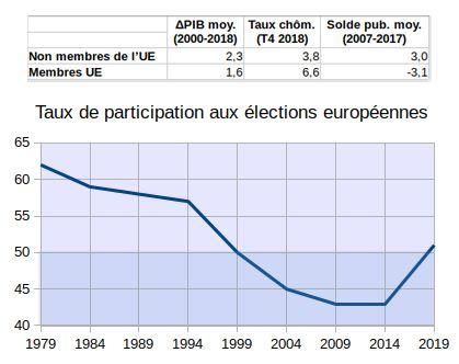participation-electorale.png
