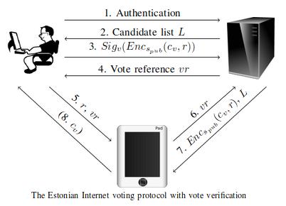 vote-verification.png